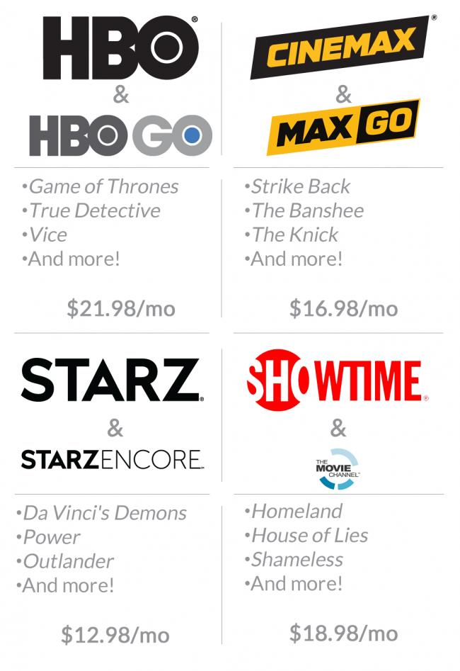 Premium Movie Channels - My ImOn